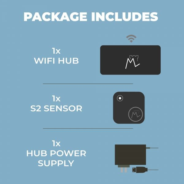 Wifi Hub Package Contents